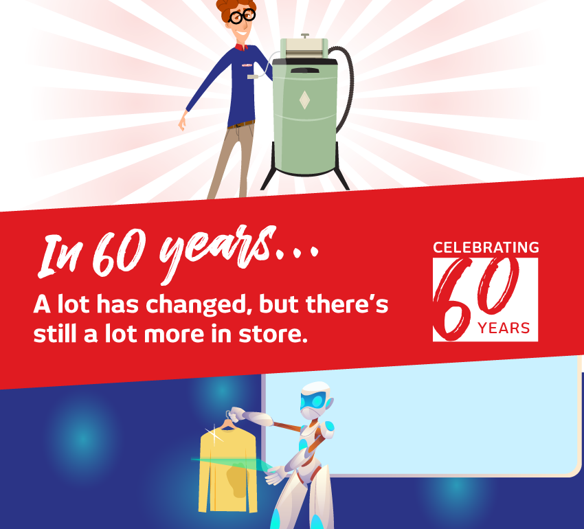 Celebrating 60 Years Still A Lot More In Store